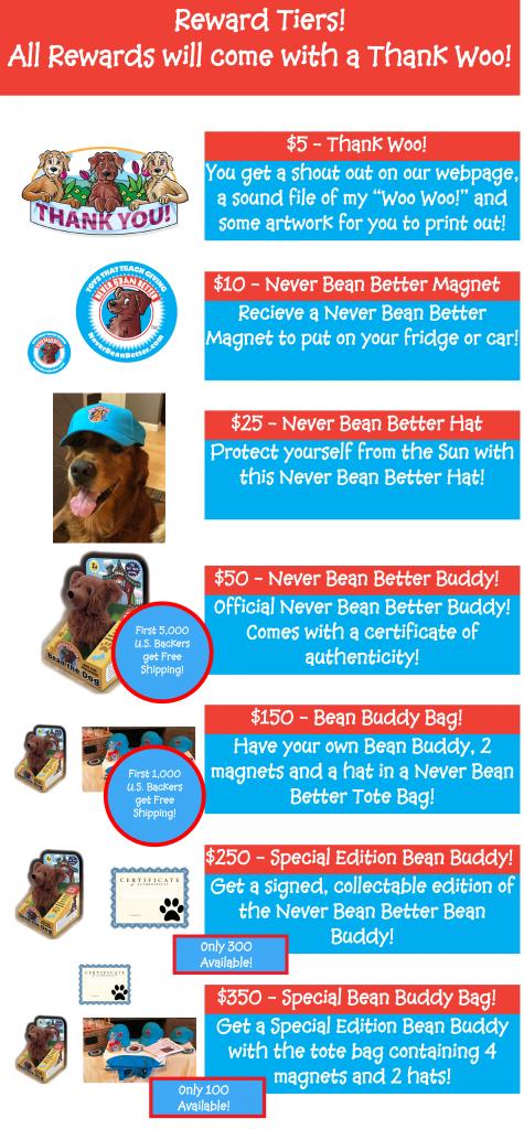 Bean Reward Tiers